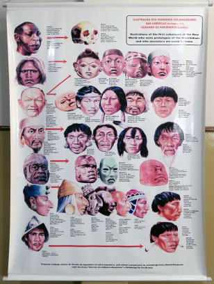 Illustration of different peoples at the Museu do Indio, Manaus, Brazil